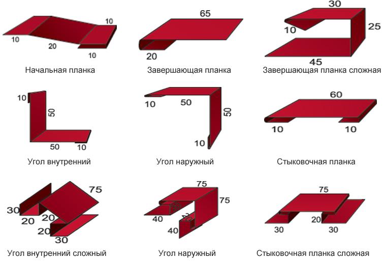 Доборные комплектующие элементы для фасадных панелей