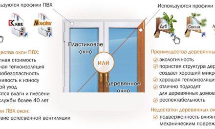 Какие окна устанавливать, деревянные или металлопластиковые