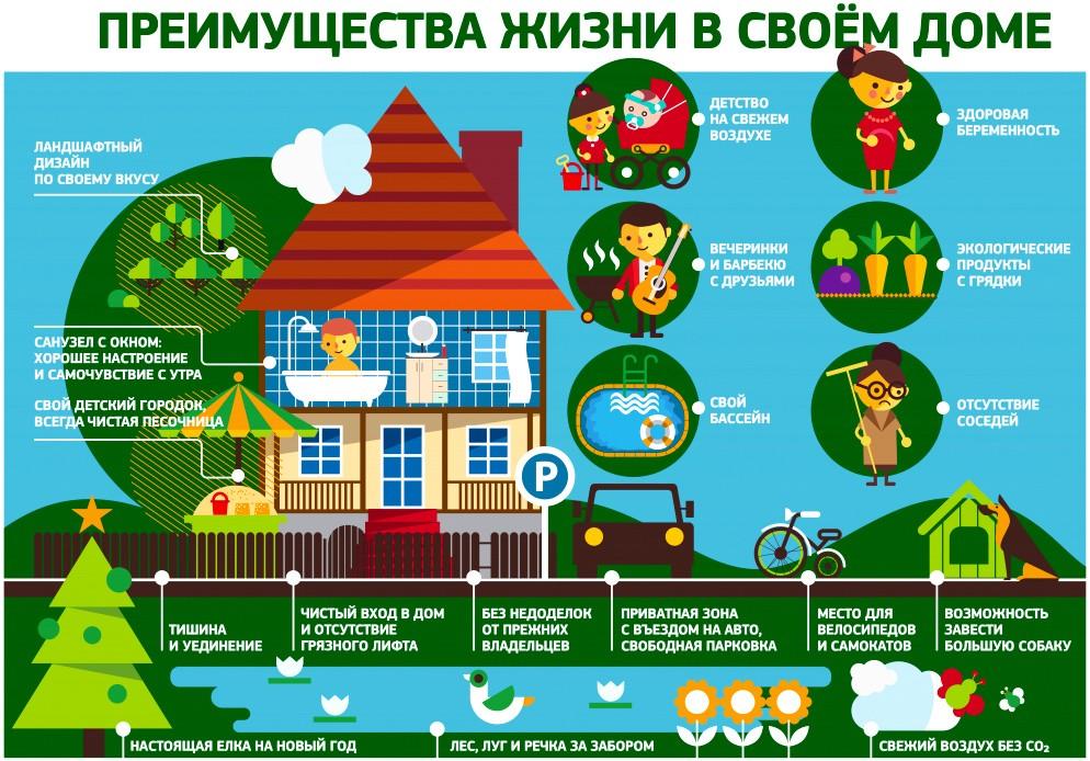 преимущества частного дома
