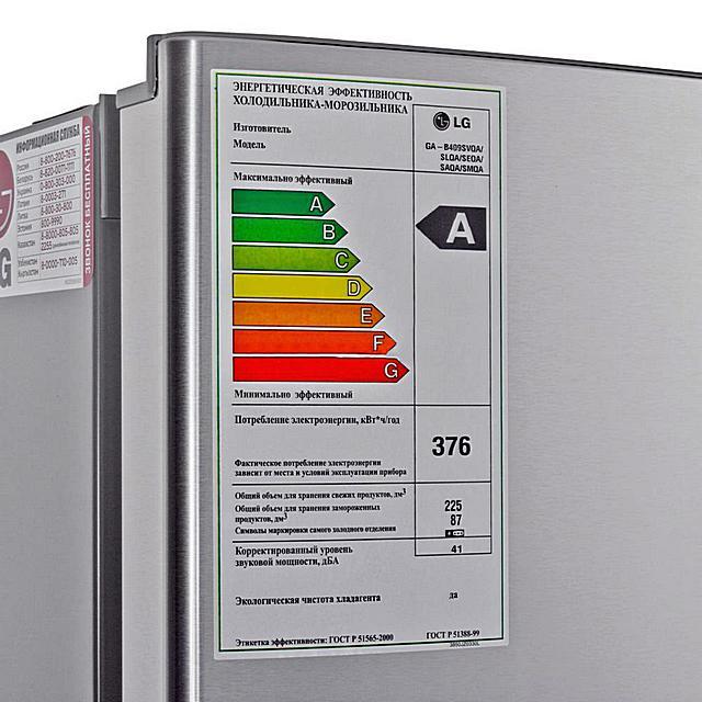важные параметры холодильника