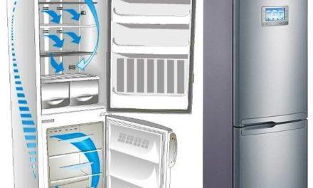 Двухкамерные холодильники Атлант с системой No Frost лучшие в 2020-2021 году