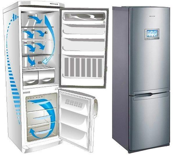 Двухкамерные холодильники Атлант с системой No Frost лучшие в 2019-2020 году