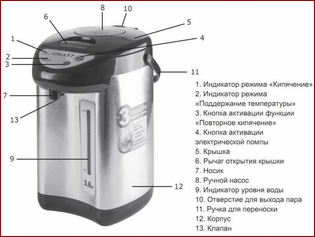 Термопот: схема устройства и как он работает