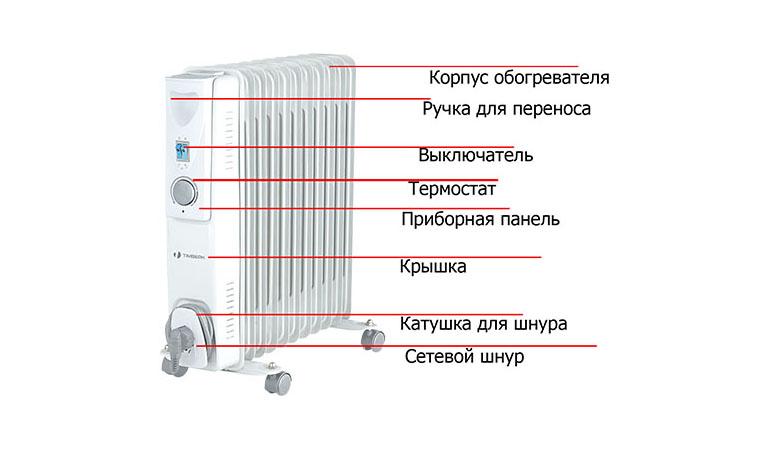 Схема устройства масляного обогревателя