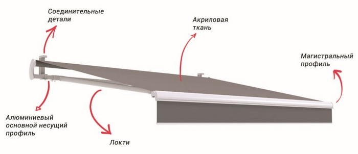 Схема устройства конструкции открытого типа