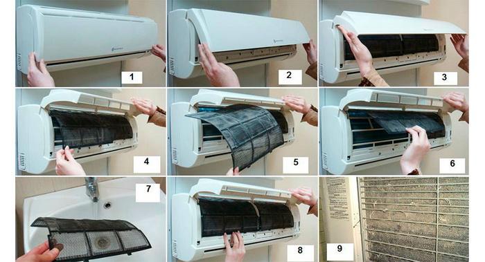 Как почистить кондиционер дома - промывка фильтров